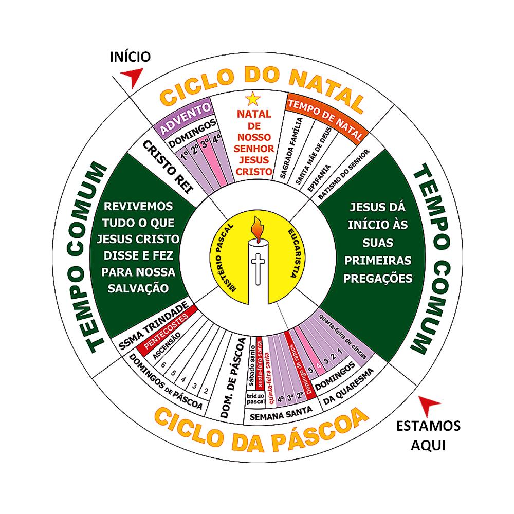 ciclos-liturgicos-arq-rio