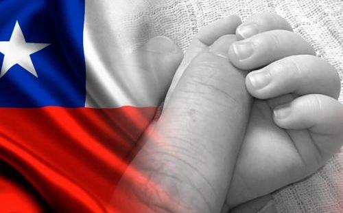 Aborto no Chile