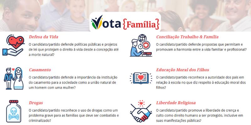 vota familia