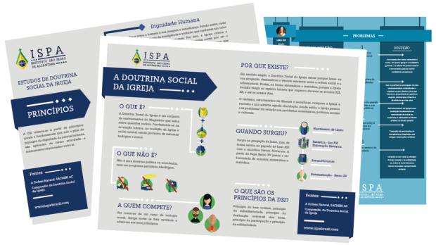 Infográficos Doutrina Social