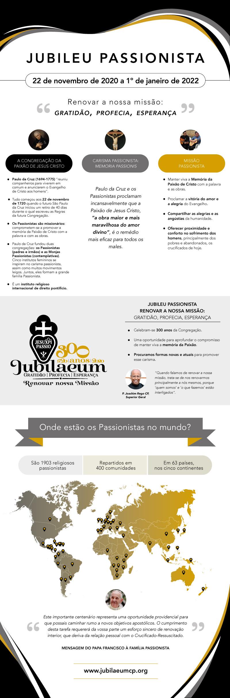 JUBILEU PASSIONISTA